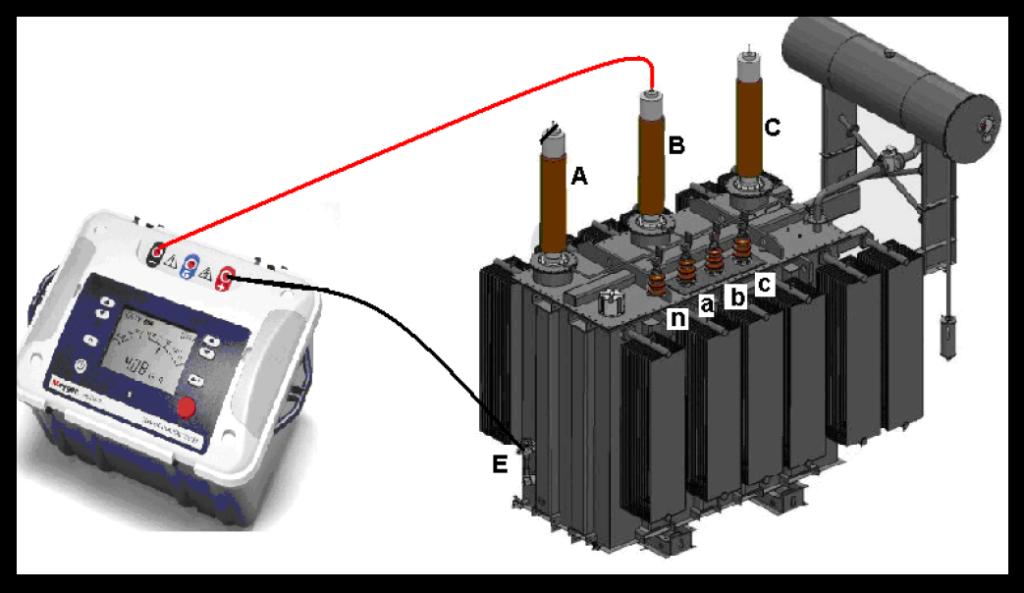 Measurement of Insulation Resistance of transformer   CICPL